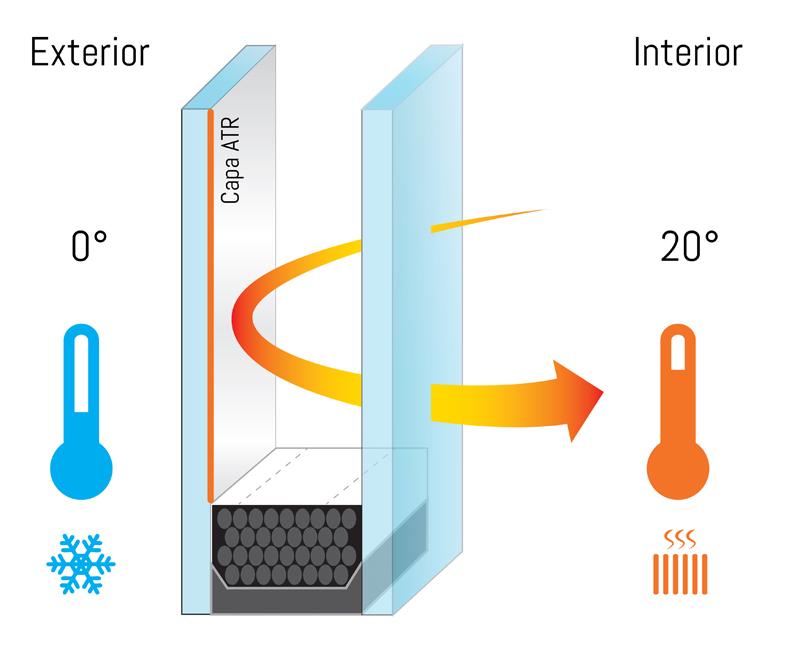 infografias-v8